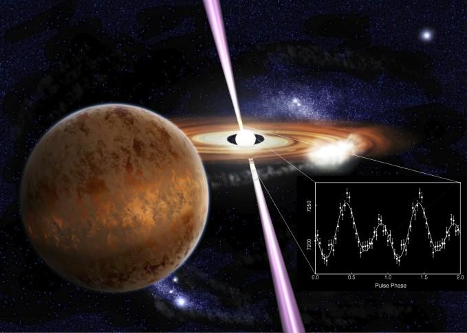 '밀리세컨드 펄서(맥동성)'의 상상도. 밀리세컨드 펄서는 초당 수백 번씩 빠르게 회전하는 중성자별로, 극에서 X선 같은 고에너지의 광선 빔을 내뿜는다. 지구에서 볼 때는 펄서가 일정한 속도로 계속 회전하고 있기 때문에 빛이 밀리초 단위로 깜빡이는 것처럼 보인다. 우주공간의 등대인 셈이다. - 미국항공우주국 제공